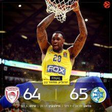 """""""Maccabi"""" krepšininkai įveikė """"Olympiakos"""" ekipą"""