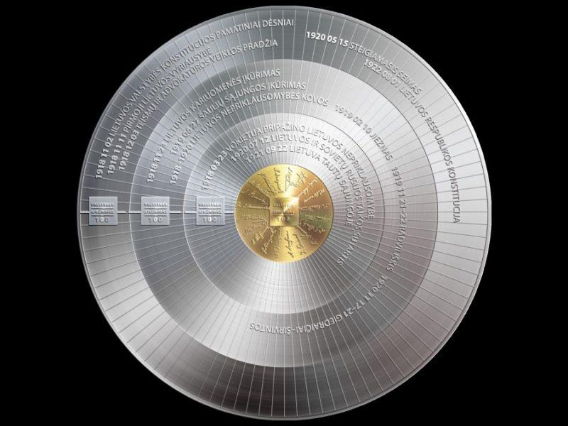 Ant auksinės Šimtmečio monetos – signatarų parašai