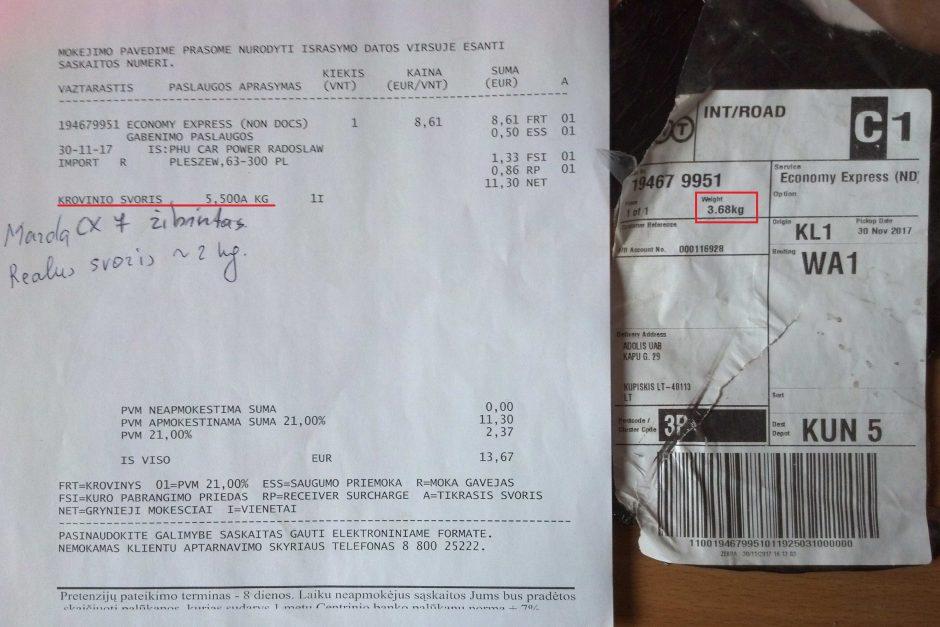 Būkite budrūs: bendrovė TNT išpučia siuntų kainas