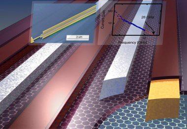 IBM sukūrė naujos kartos tranzistorių iš grafeno