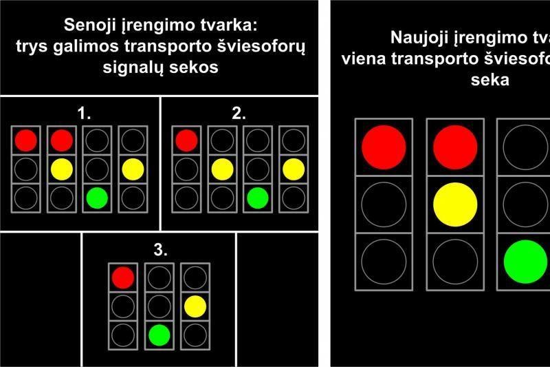 Naujos šviesoforų įrengimo taisyklės – saugesniam eismui