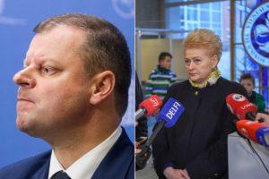 """""""Valstiečiai"""" prezidentę dėl S. Skvernelio kritikos apskundė VRK"""
