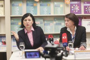 Tikisi greito ir teisingo sprendimo dėl algų Lyčių lygybės institute
