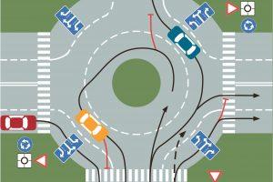 Ar žinote, kaip taisyklingai važiuoti žiedu?