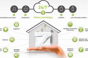 Ekspertai atskleidė, kokie bus lietuvių namai ateityje